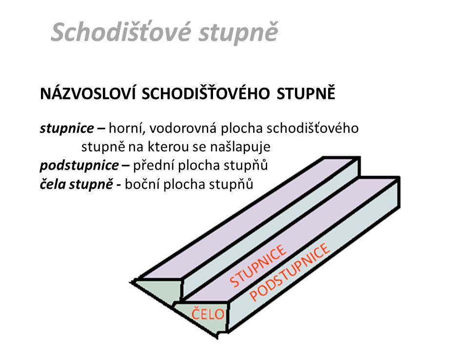 NÁZVOSLOVÍ SCHODIŠŤOVÉHO STUPNĚ stupnice – horní, vodorovná plocha schodišťového stupně na kterou se našlapuje podstupnice – přední plocha stupňů čela