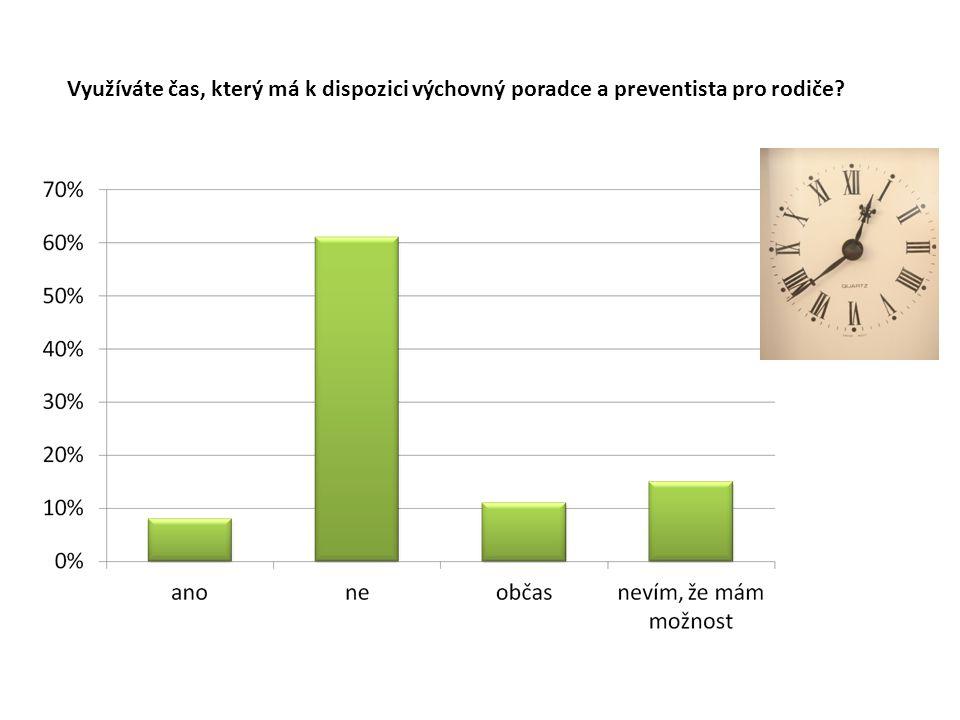 Využíváte čas, který má k dispozici výchovný poradce a preventista pro rodiče?