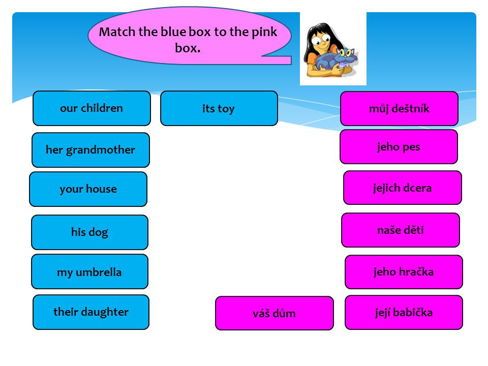 Match the blue box to the pink box. your house its toy her grandmother our children their daughter his dog my umbrella můj deštník jeho pes jejich dce