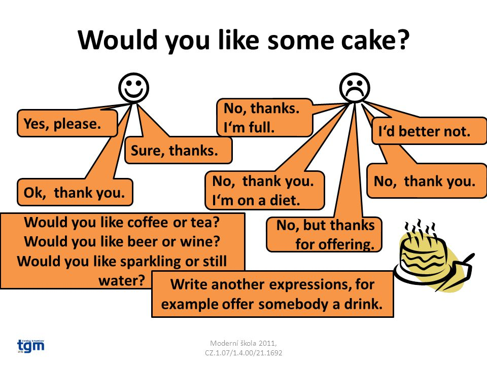 Would you like some cake?  Ok, thank you. No, thank you. Yes, please. Sure, thanks. I'd better not. No, but thanks for offering. Would you like coffe