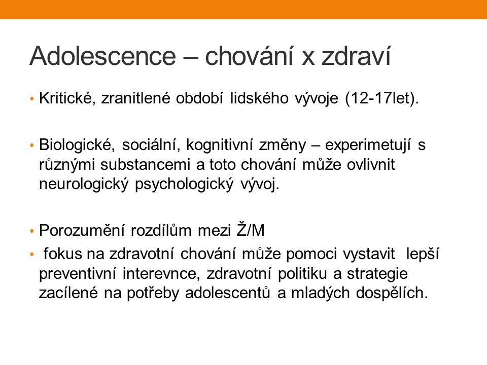 Adolescence – chování x zdraví Kritické, zranitlené období lidského vývoje (12-17let).