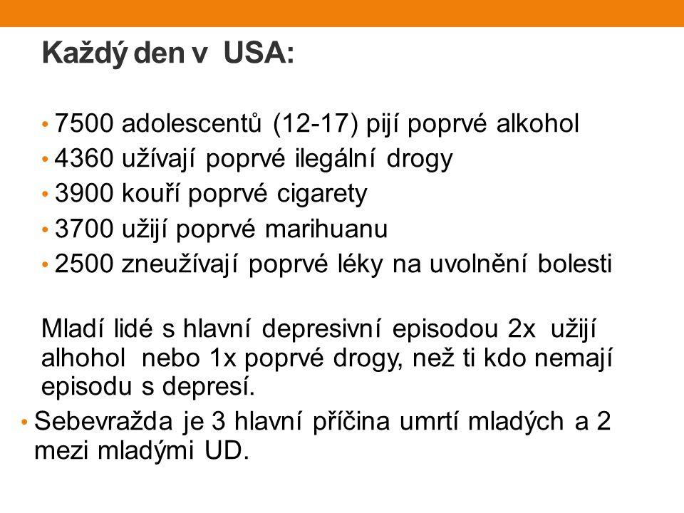 Každý den v USA: 7500 adolescentů (12-17) pijí poprvé alkohol 4360 užívají poprvé ilegální drogy 3900 kouří poprvé cigarety 3700 užijí poprvé marihuanu 2500 zneužívají poprvé léky na uvolnění bolesti Mladí lidé s hlavní depresivní episodou 2x užijí alhohol nebo 1x poprvé drogy, než ti kdo nemají episodu s depresí.