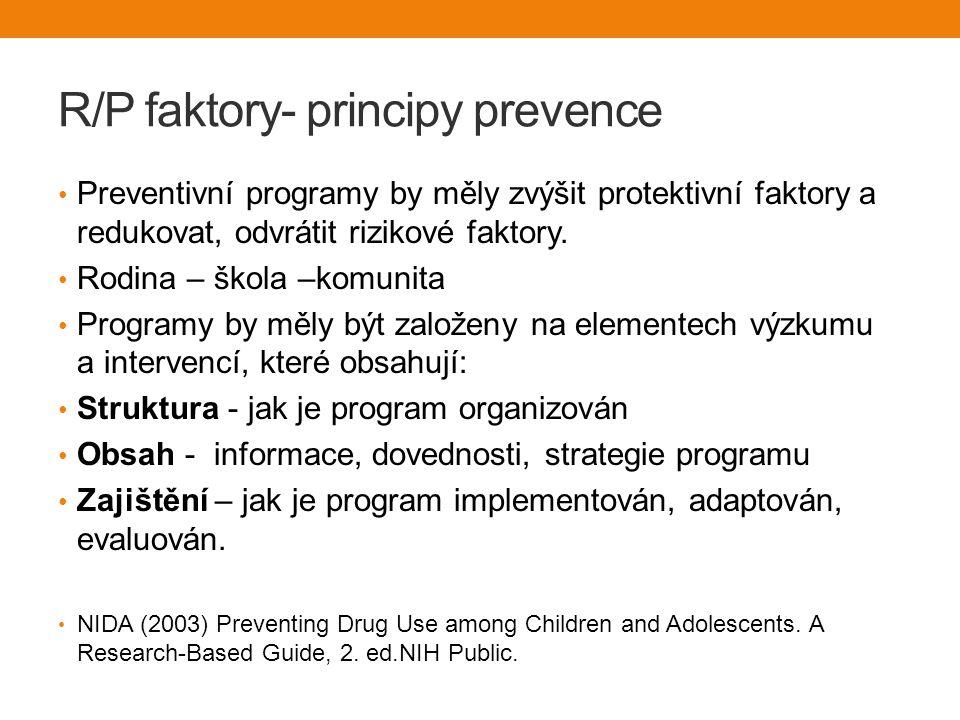 R/P faktory- principy prevence Preventivní programy by měly zvýšit protektivní faktory a redukovat, odvrátit rizikové faktory.