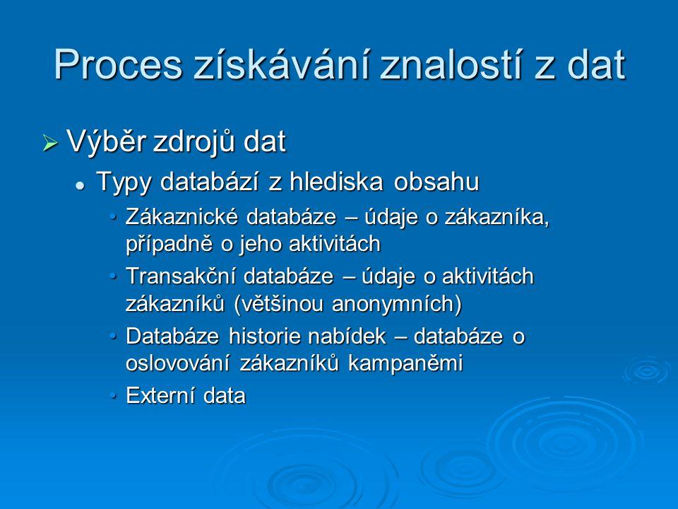 Proces získávání znalostí z dat  Výběr zdrojů dat Typy databází z hlediska obsahu Typy databází z hlediska obsahu Zákaznické databáze – údaje o zákazníka, případně o jeho aktivitáchZákaznické databáze – údaje o zákazníka, případně o jeho aktivitách Transakční databáze – údaje o aktivitách zákazníků (většinou anonymních)Transakční databáze – údaje o aktivitách zákazníků (většinou anonymních) Databáze historie nabídek – databáze o oslovování zákazníků kampaněmiDatabáze historie nabídek – databáze o oslovování zákazníků kampaněmi Externí dataExterní data