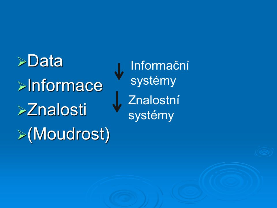  Data  Informace  Znalosti  (Moudrost) Informační systémy Znalostní systémy