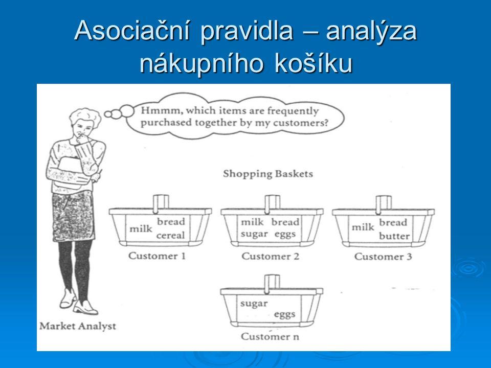 Asociační pravidla – analýza nákupního košíku
