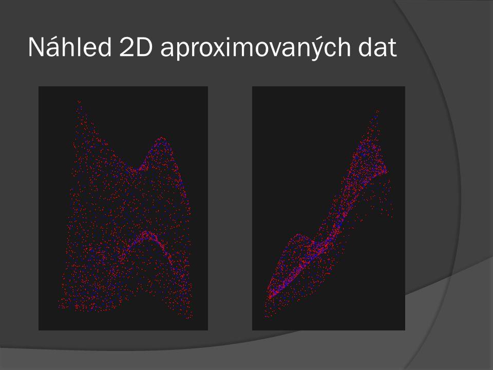 Náhled 2D aproximovaných dat