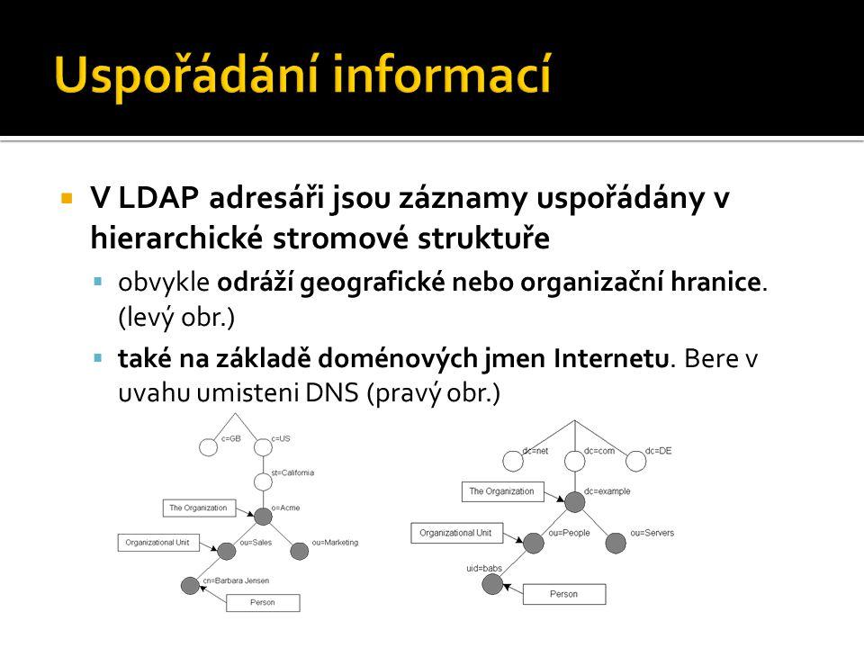  V LDAP adresáři jsou záznamy uspořádány v hierarchické stromové struktuře  obvykle odráží geografické nebo organizační hranice. (levý obr.)  také