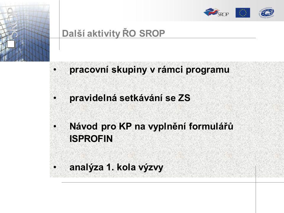 Další aktivity ŘO SROP pracovní skupiny v rámci programu pravidelná setkávání se ZS Návod pro KP na vyplnění formulářů ISPROFIN analýza 1.