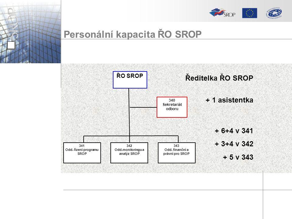 Personální kapacita ŘO SROP ŘO SROP 340 Sekretariát odboru 341 Odd.
