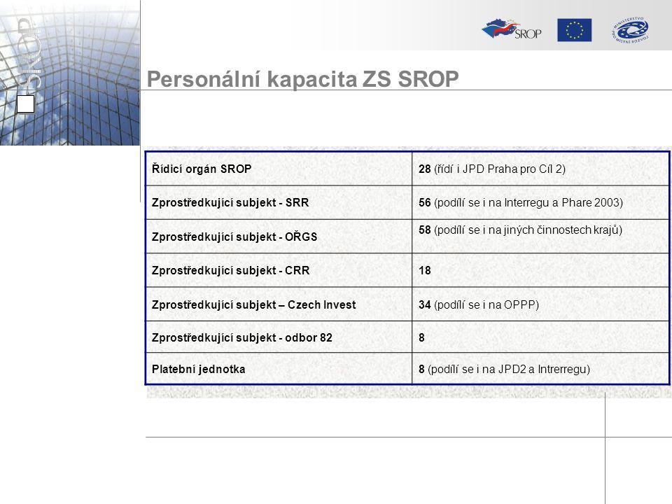 Personální kapacita ZS SROP Řídicí orgán SROP28 (řídí i JPD Praha pro Cíl 2) Zprostředkující subjekt - SRR56 (podílí se i na Interregu a Phare 2003) Zprostředkující subjekt - OŘGS 58 (podílí se i na jiných činnostech krajů) Zprostředkující subjekt - CRR18 Zprostředkující subjekt – Czech Invest34 (podílí se i na OPPP) Zprostředkující subjekt - odbor 828 Platební jednotka8 (podílí se i na JPD2 a Intrerregu)