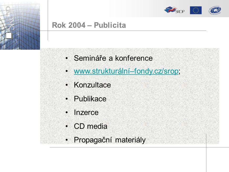 Semináře a konference www.strukturální–fondy.cz/srop;www.strukturální–fondy.cz/srop Konzultace Publikace Inzerce CD media Propagační materiály Rok 2004 – Publicita