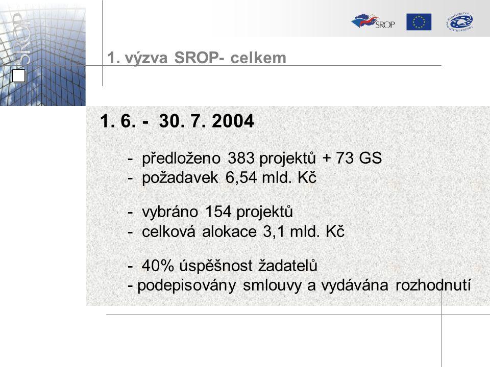 1. výzva SROP- celkem 1. 6. - 30. 7.