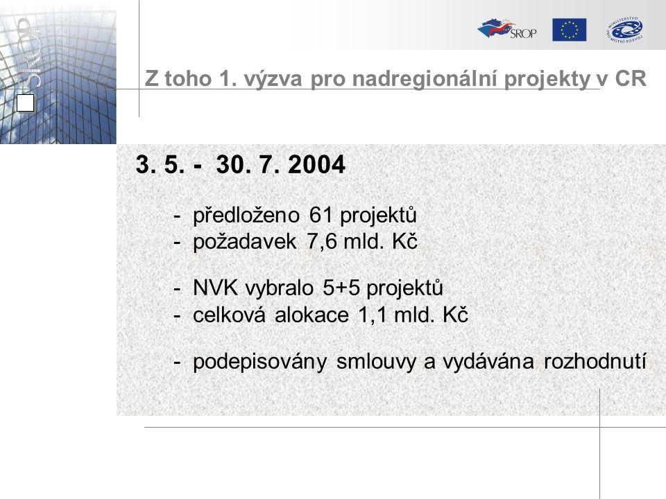 Z toho 1. výzva pro nadregionální projekty v CR 3.
