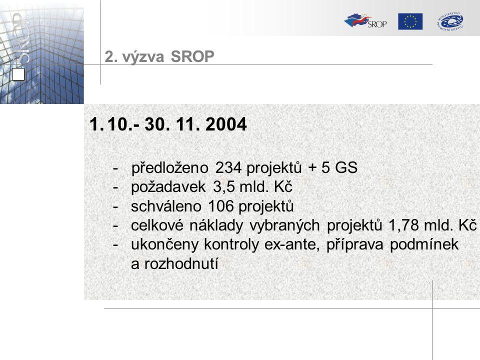 1.10.- 30. 11. 2004 - předloženo 234 projektů + 5 GS -požadavek 3,5 mld.