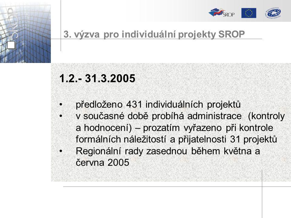 3. výzva pro individuální projekty SROP 1.2.- 31.3.2005 předloženo 431 individuálních projektů v současné době probíhá administrace (kontroly a hodnoc