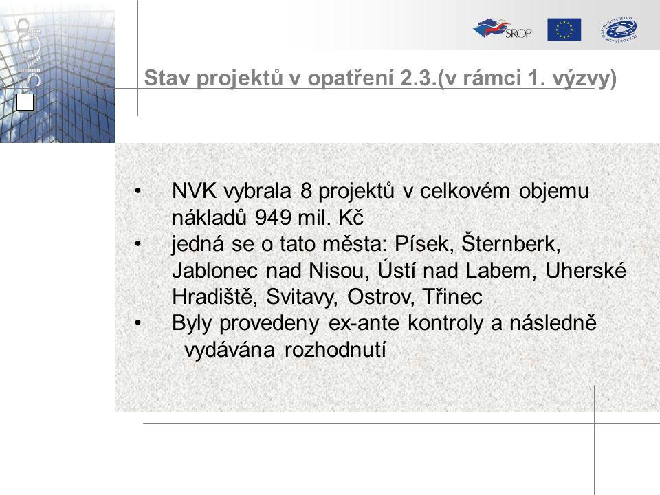 Stav projektů v opatření 2.3.(v rámci 1.