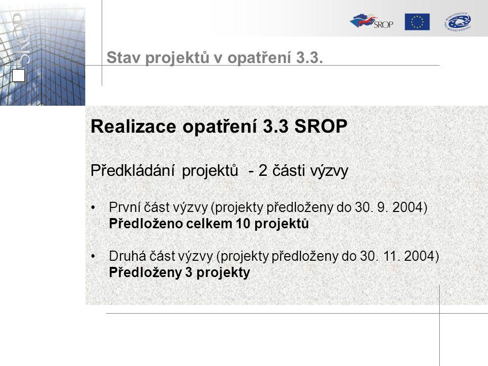 Realizace opatření 3.3 SROP Předkládání projektů - 2 části výzvy První část výzvy (projekty předloženy do 30.