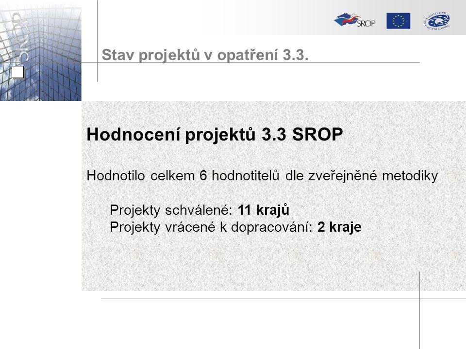 Hodnocení projektů 3.3 SROP Hodnotilo celkem 6 hodnotitelů dle zveřejněné metodiky Projekty schválené: 11 krajů Projekty vrácené k dopracování: 2 kraje Stav projektů v opatření 3.3.
