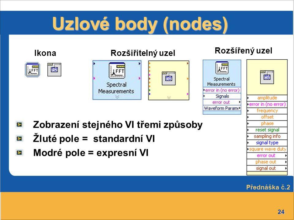 24 Uzlové body (nodes) Ikona Zobrazení stejného VI třemi způsoby Žluté pole = standardní VI Modré pole = expresní VI Přednáška č.2 Rozšiřitelný uzel R