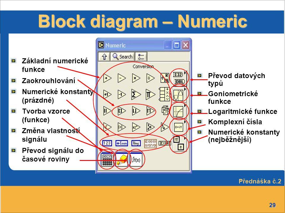 29 Block diagram – Numeric Základní numerické funkce Zaokrouhlování Numerické konstanty (prázdné) Tvorba vzorce (funkce) Změna vlastností signálu Přev