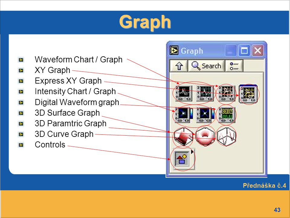43 Graph Waveform Chart / Graph XY Graph Express XY Graph Intensity Chart / Graph Digital Waveform graph 3D Surface Graph 3D Paramtric Graph 3D Curve
