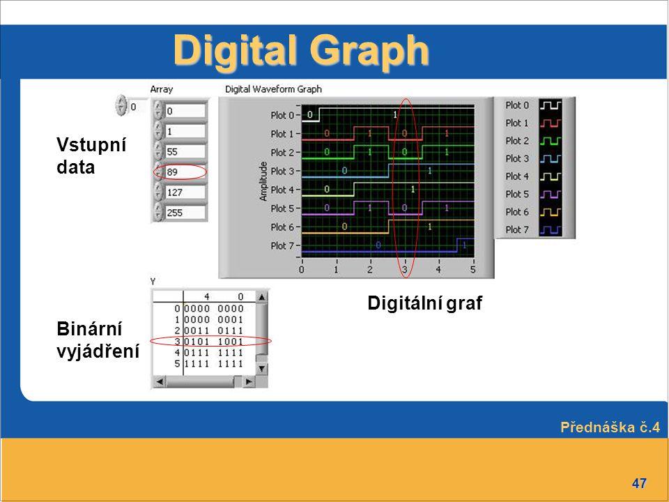 47 Digital Graph Vstupní data Binární vyjádření Digitální graf Přednáška č.4