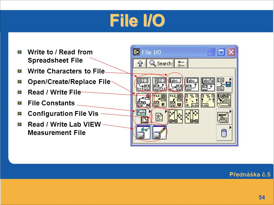 54 File I/O Write to / Read from Spreadsheet File Write Characters to File Open/Create/Replace File Read / Write File File Constants Configuration Fil