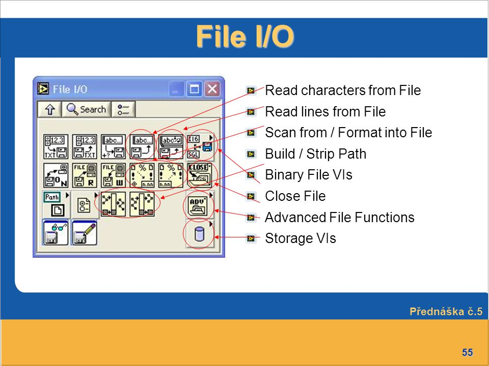 55 File I/O Read characters from File Read lines from File Scan from / Format into File Build / Strip Path Binary File VIs Close File Advanced File Functions Storage VIs Přednáška č.5
