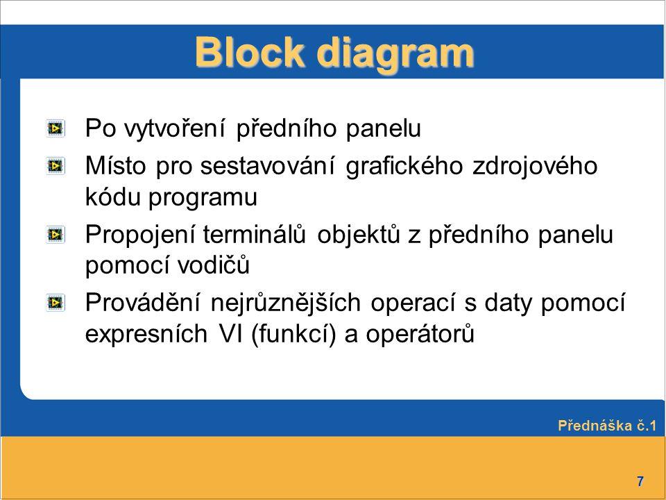 7 Block diagram Po vytvoření předního panelu Místo pro sestavování grafického zdrojového kódu programu Propojení terminálů objektů z předního panelu p