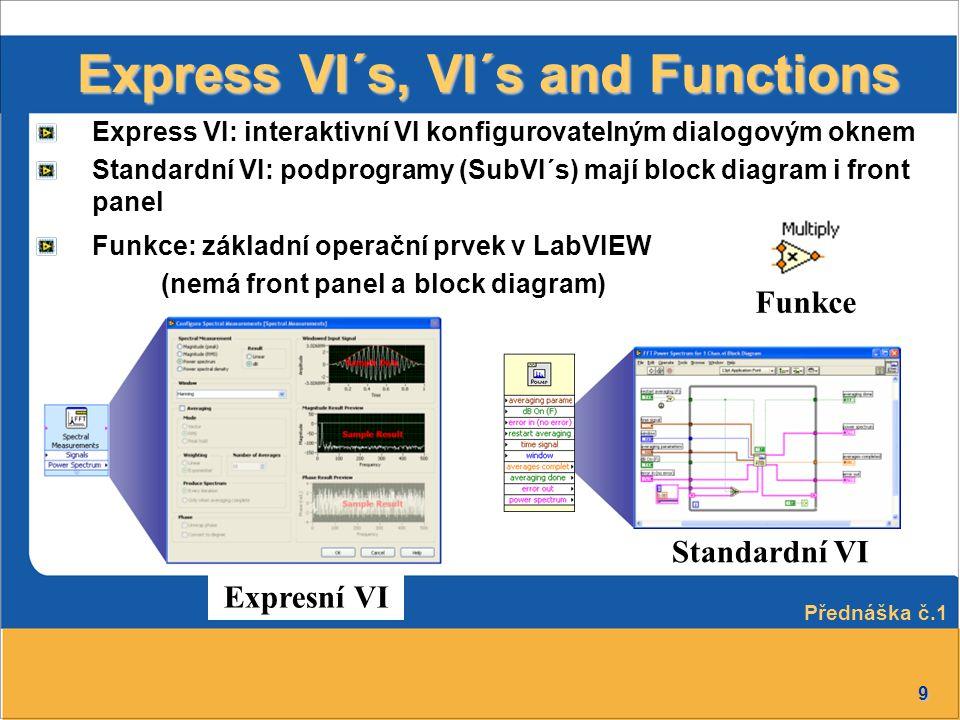 9 Express VI´s, VI´s and Functions Expresní VI Standardní VI Funkce Přednáška č.1 Express VI: interaktivní VI konfigurovatelným dialogovým oknem Stand