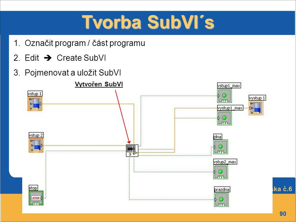 90 Přednáška č.6 Původní program Tvorba SubVI´s Vytvořen SubVI 1.Označit program / část programu 2.Edit  Create SubVI 3.Pojmenovat a uložit SubVI