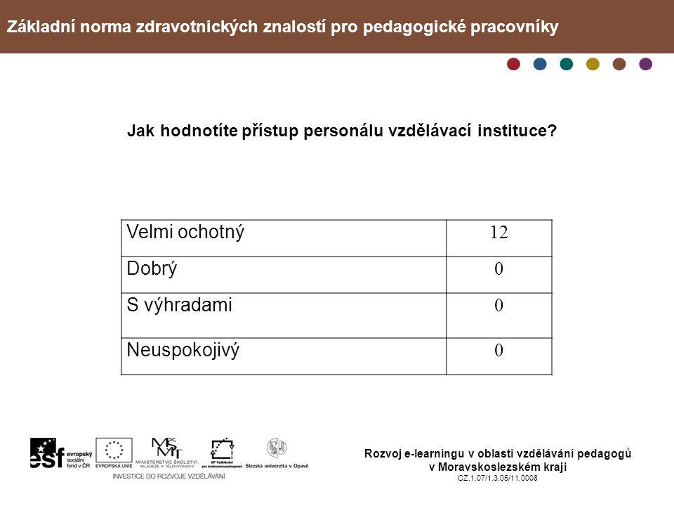 Základní norma zdravotnických znalostí pro pedagogické pracovníky Rozvoj e-learningu v oblasti vzdělávání pedagogů v Moravskoslezském kraji CZ.1.07/1.3.05/11.0008 Jak hodnotíte přístup personálu vzdělávací instituce.