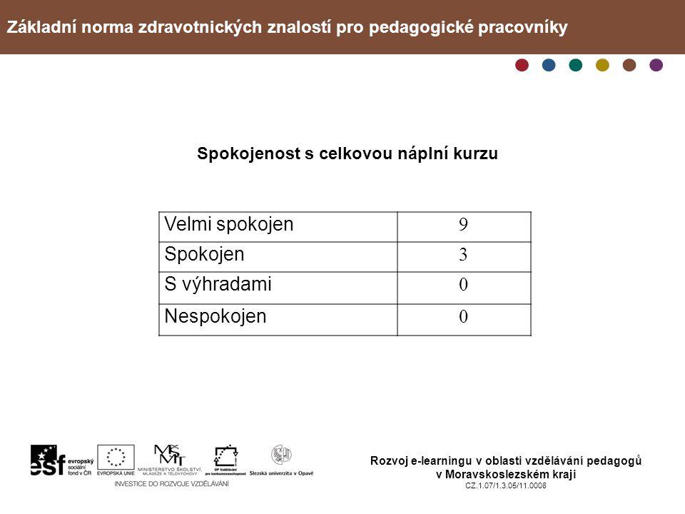 Základní norma zdravotnických znalostí pro pedagogické pracovníky Rozvoj e-learningu v oblasti vzdělávání pedagogů v Moravskoslezském kraji CZ.1.07/1.3.05/11.0008 Hodnota vytvořených studijních opor Velmi dobré 5 Dobré 7 S výhradami 0 Neuspokojivé 0
