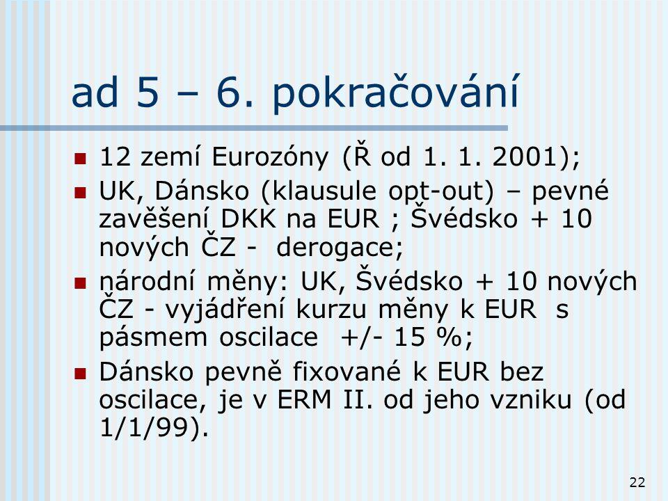 22 ad 5 – 6. pokračování 12 zemí Eurozóny (Ř od 1.