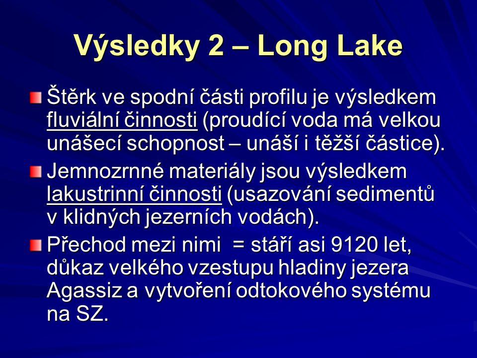 Výsledky 2 – Long Lake Štěrk ve spodní části profilu je výsledkem fluviální činnosti (proudící voda má velkou unášecí schopnost – unáší i těžší částic