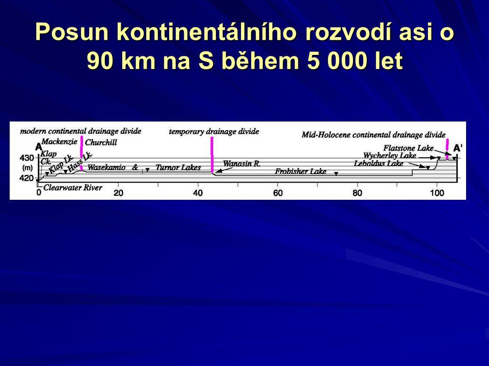 Posun kontinentálního rozvodí asi o 90 km na S během 5 000 let