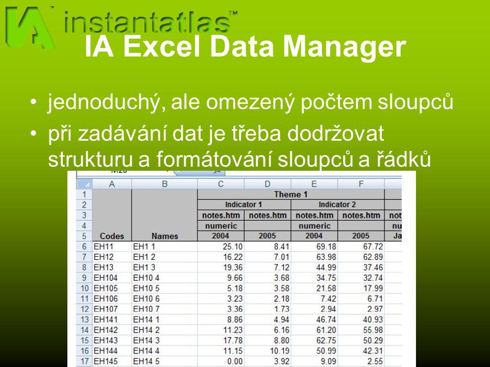 IA Excel Data Manager jednoduchý, ale omezený počtem sloupců při zadávání dat je třeba dodržovat strukturu a formátování sloupců a řádků