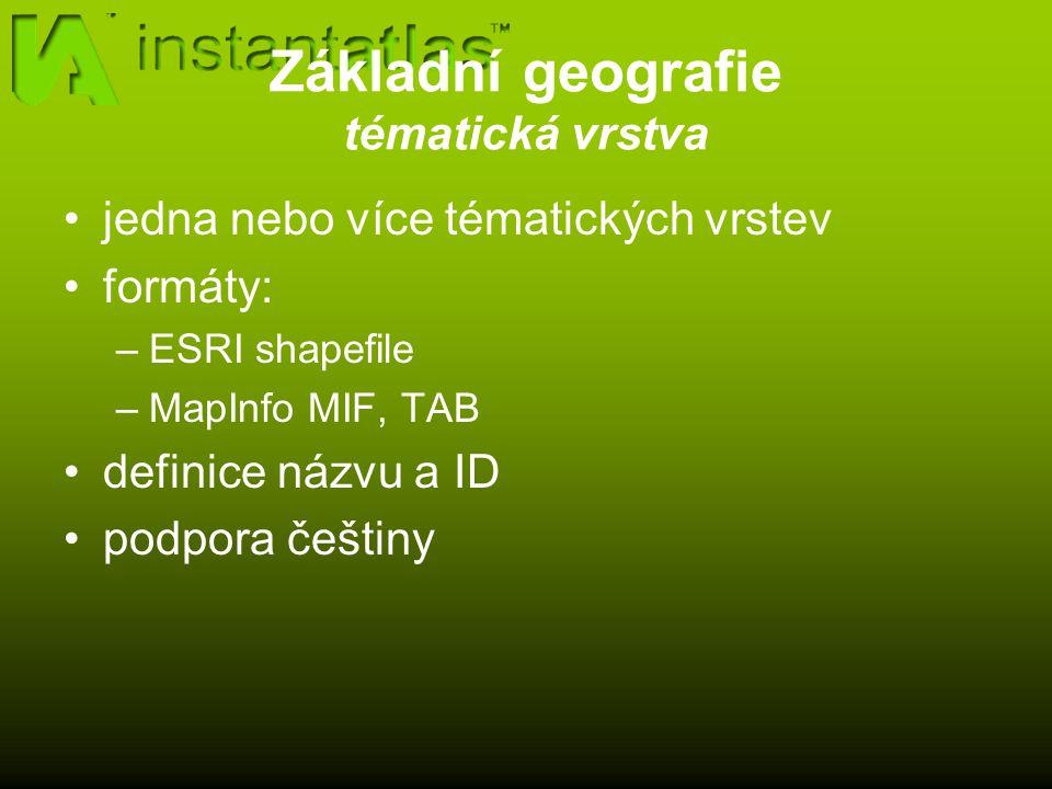 Základní geografie tématická vrstva jedna nebo více tématických vrstev formáty: –ESRI shapefile –MapInfo MIF, TAB definice názvu a ID podpora češtiny