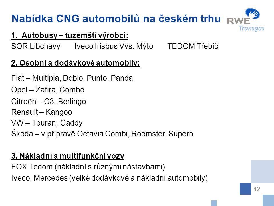 12 Nabídka CNG automobilů na českém trhu 1.