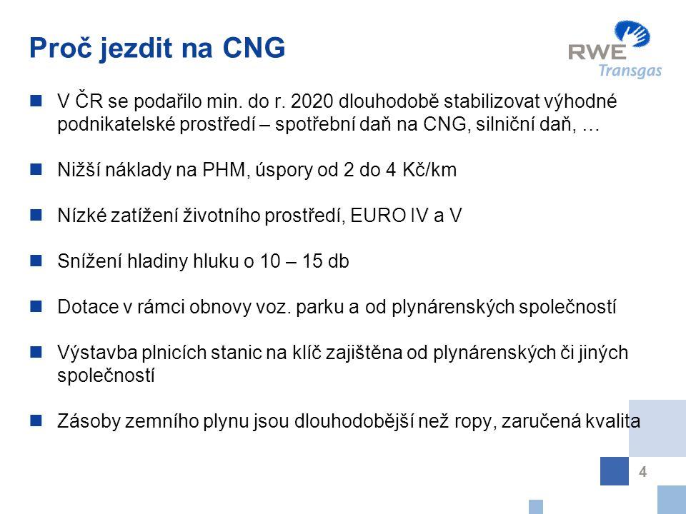 4 Proč jezdit na CNG V ČR se podařilo min. do r.