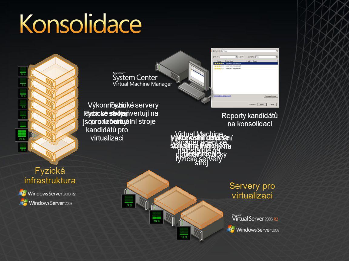 Servery pro virtualizaci Fyzická infrastruktura Virtual Machine Manager agent se nainstaluje na fyzické servery Výkonnostní data se sbírají pro určení kandidátů pro virtualizaci Fyzické servery se konvertují na virtuální stroje Výkonostní data se sbírají na fyzických serverech Inteligentní umístění virtuálních strojů na optimální fyzický stroj Fyzické stroje jsou odebrány Reporty kandidátů na konsolidaci