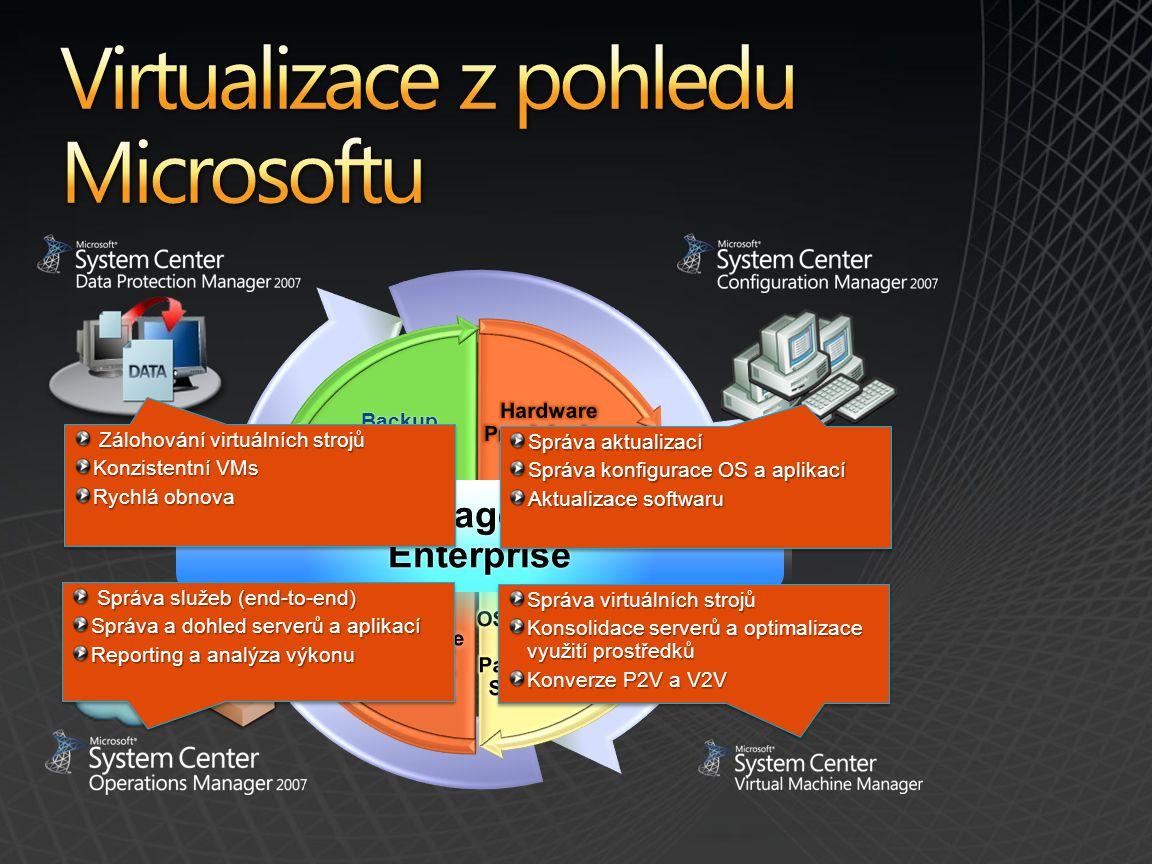 Správa aktualizací Správa konfigurace OS a aplikací Aktualizace softwaru Správa aktualizací Správa konfigurace OS a aplikací Aktualizace softwaru Správa virtuálních strojů Konsolidace serverů a optimalizace využití prostředků Konverze P2V a V2V Správa virtuálních strojů Konsolidace serverů a optimalizace využití prostředků Konverze P2V a V2V Zálohování virtuálních strojů Zálohování virtuálních strojů Konzistentní VMs Rychlá obnova Zálohování virtuálních strojů Zálohování virtuálních strojů Konzistentní VMs Rychlá obnova Správa služeb (end-to-end) Správa služeb (end-to-end) Správa a dohled serverů a aplikací Reporting a analýza výkonu Správa služeb (end-to-end) Správa služeb (end-to-end) Správa a dohled serverů a aplikací Reporting a analýza výkonu