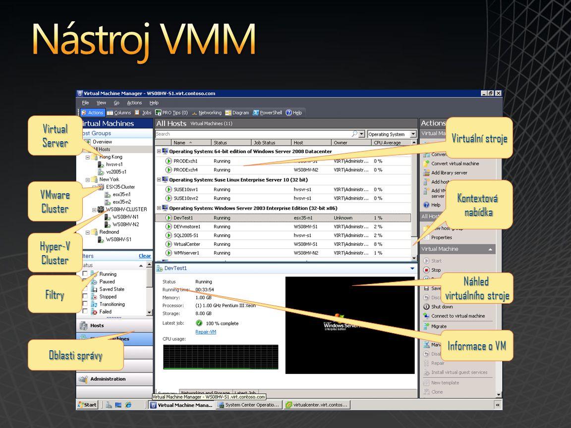 Náhled virtuálního stroje Hyper-V Cluster Oblasti správy Filtry Kontextová nabídka Informace o VM VMware Cluster Virtuální stroje Virtual Server