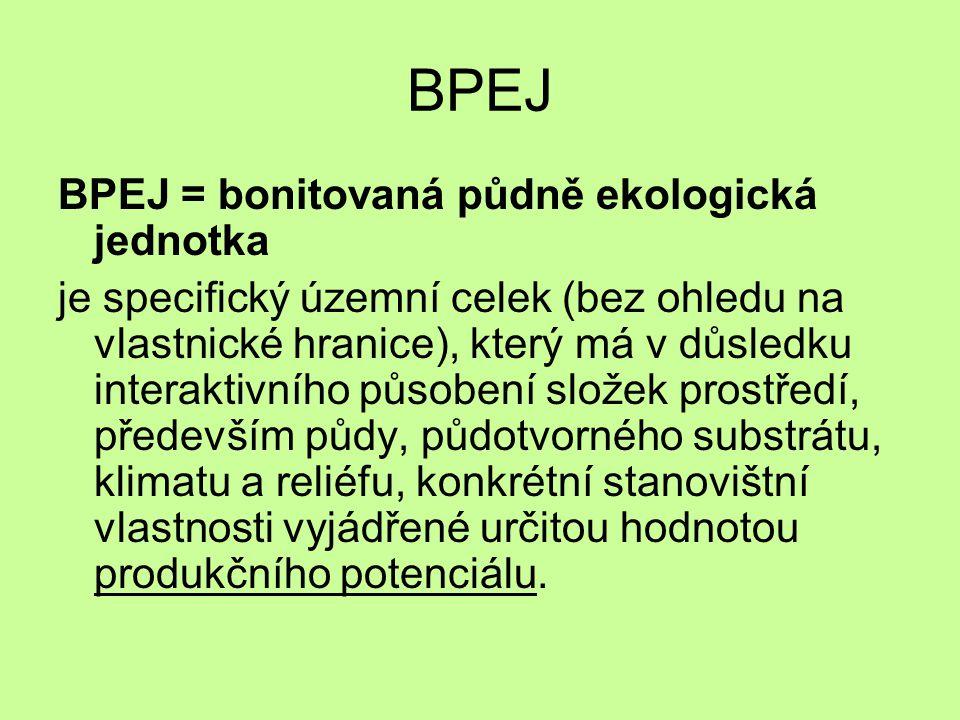 BPEJ BPEJ = bonitovaná půdně ekologická jednotka je specifický územní celek (bez ohledu na vlastnické hranice), který má v důsledku interaktivního půs