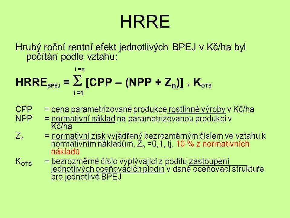 HRRE Hrubý roční rentní efekt jednotlivých BPEJ v Kč/ha byl počítán podle vztahu: i =n HRRE BPEJ =  [CPP – (NPP + Z n )]. K OTS i =1 CPP = cena param