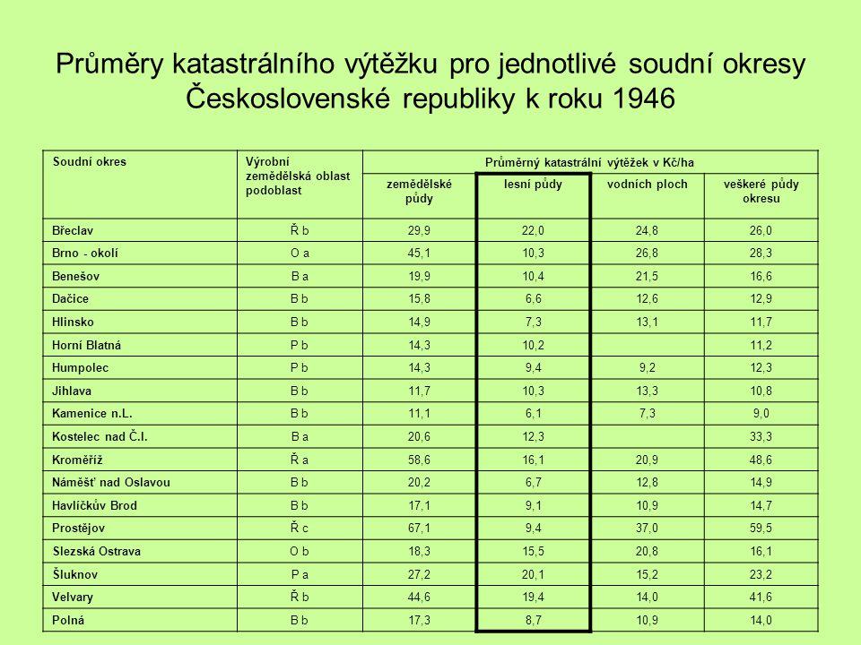 Průměry katastrálního výtěžku pro jednotlivé soudní okresy Československé republiky k roku 1946 Soudní okresVýrobní zemědělská oblast podoblast Průměr