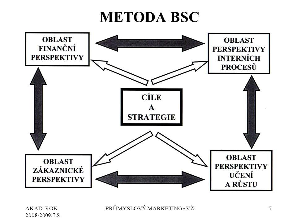 AKAD. ROK 2008/2009, LS PRŮMYSLOVÝ MARKETING - VŽ7 METODA BSC