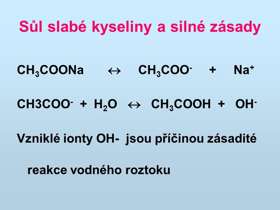 Sůl slabé kyseliny a silné zásady CH 3 COONa  CH 3 COO - + Na + CH3COO - + H 2 O  CH 3 COOH + OH - Vzniklé ionty OH- jsou příčinou zásadité reakce vodného roztoku
