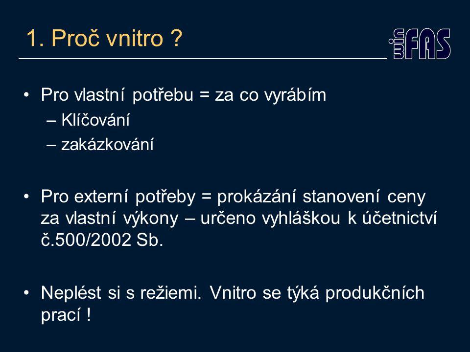 2.Jak ve WINFASu .